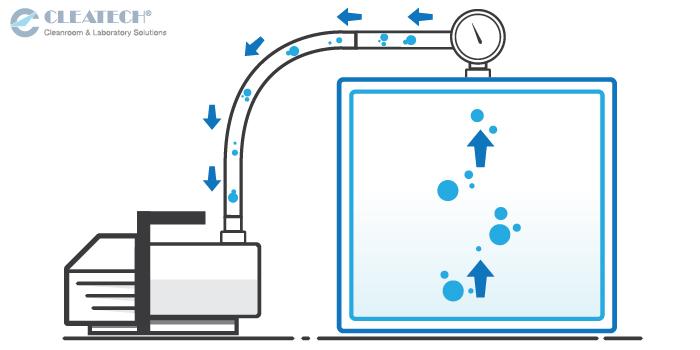 Vacuum Chamber Diagram